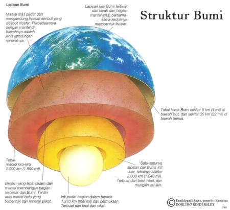 strukturbumi